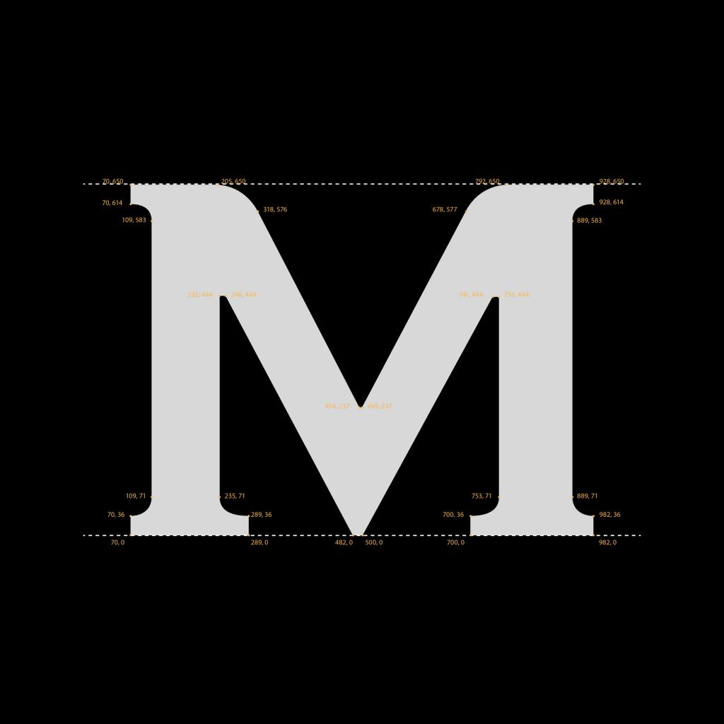 Moleskine Featured Image