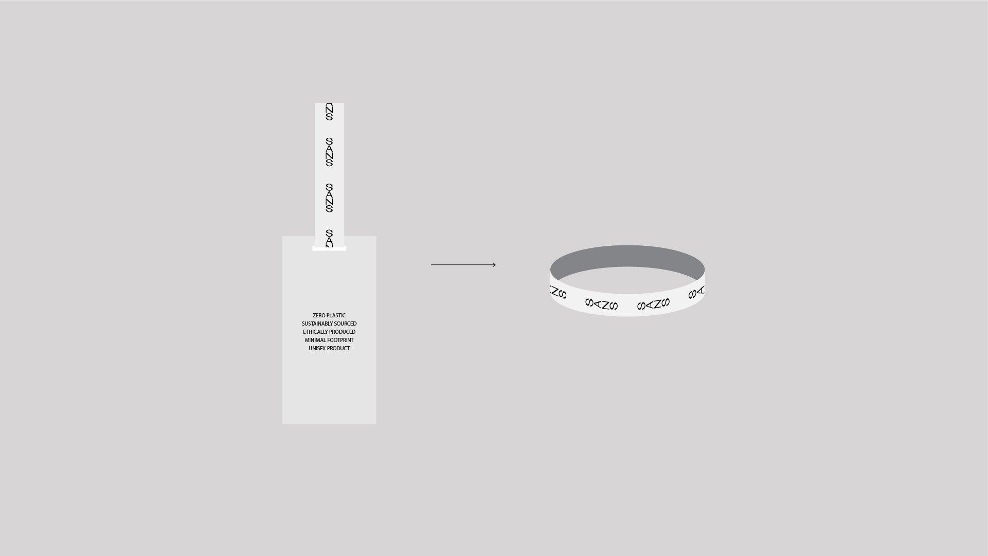 SANS-branding system slider 02
